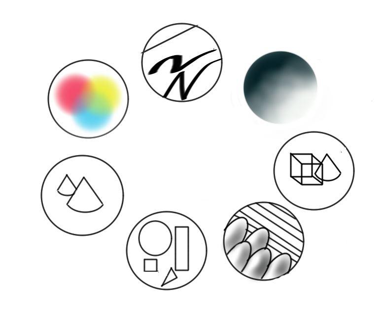 10 Elements Of Art : Elements of art symbols traveling teacher